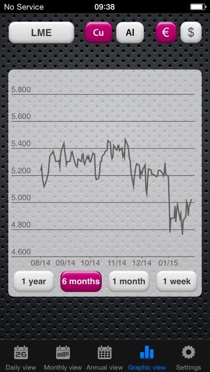 Metal Prices screenshot-4