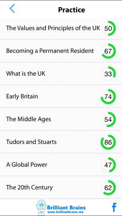 Life in the UK : Citizenship Test