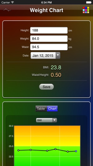 Weight Chart Free On The App Store