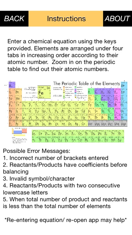 Equation Balancing for Learning Chemistry Free
