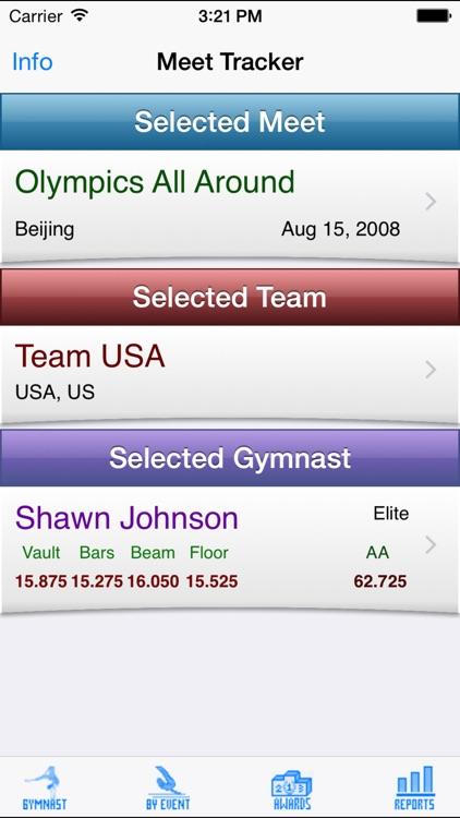Gymnastics Meet Tracker