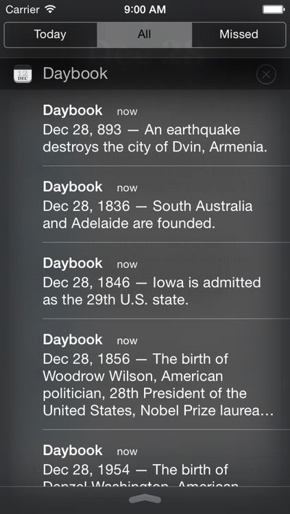 Daybook - On This Day in History
