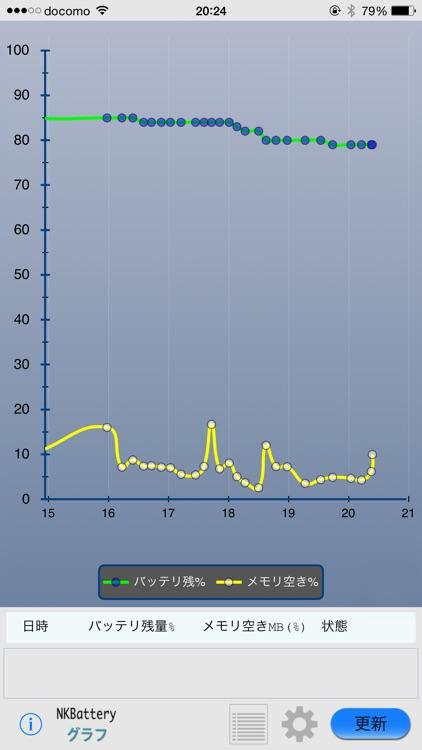 NKBattery - バッテリー残量をグラフ表示