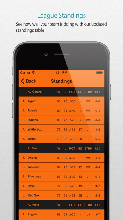 San Francisco Baseball Schedule Pro — News, live commentary, standings and more for your team! screenshot-3