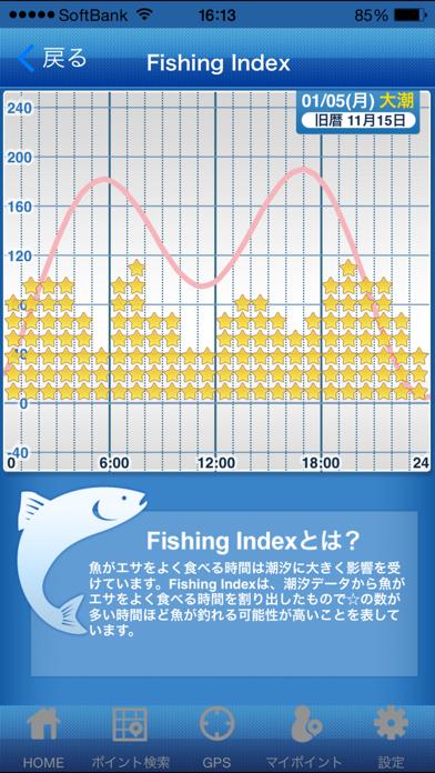 タイドグラフSELECT ScreenShot2