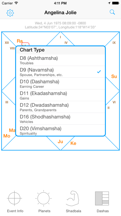 Jyotish Dashboard™ - Indian/Vedic Astrology Charting Softwareのおすすめ画像2
