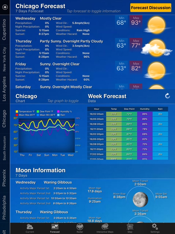 NOAA Weather Lite for iPad