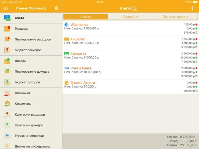 Домашняя бухгалтерия для mac os форма при регистрации ооо с 2 учредителями