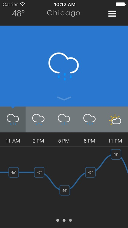 Local City Weather Report - Daily Weather Forecast Updates and Data screenshot-3