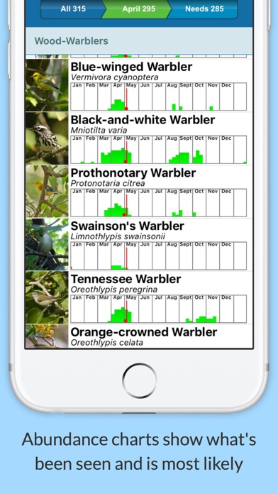 BirdsEye Texas Ornithological Society | App Price Drops
