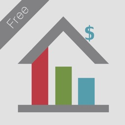 Mortgage Analyzer Free