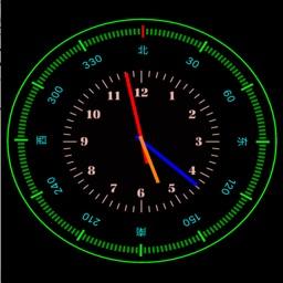 时钟指南针