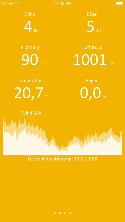 Wetterstation Lippesee