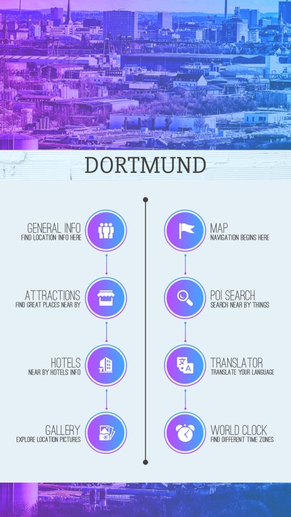 Dortmund Tourist Guide screenshot-1
