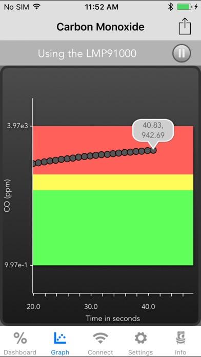 TI Gas Sensor Screenshot