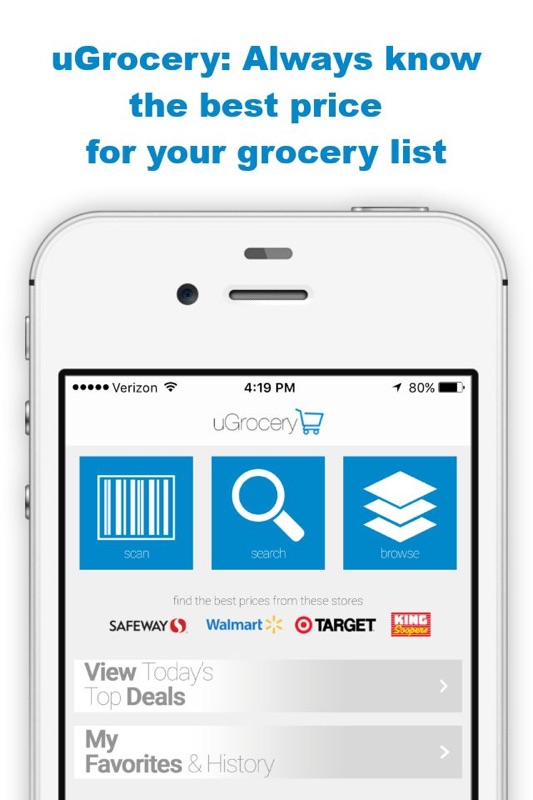 list of grocery prices