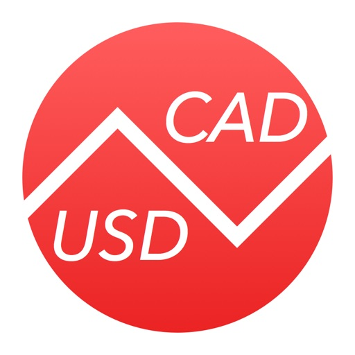 Canadian Dollars To US Dollars – Currency Converter (CAD to USD)