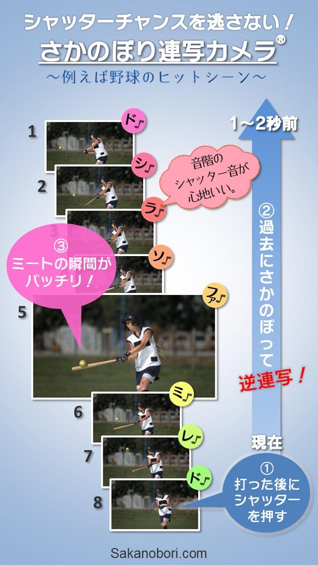 さかのぼり連写カメラのスクリーンショット2