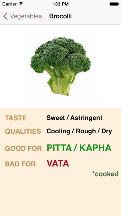 Dosha Diet - Ayurveda Food Planner screenshot-4