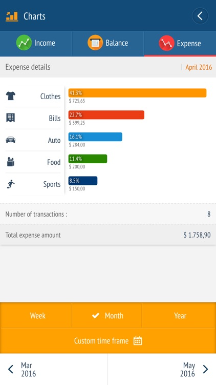 Expense manager - Money tracker screenshot-3