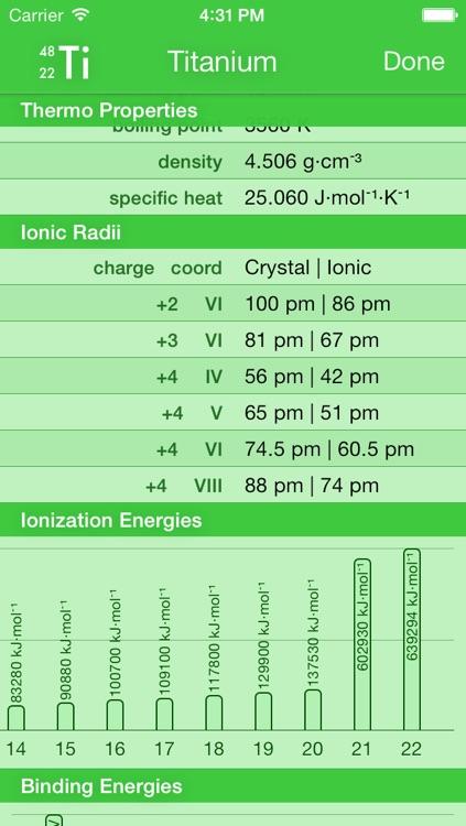EleMints: Periodic Table screenshot-4