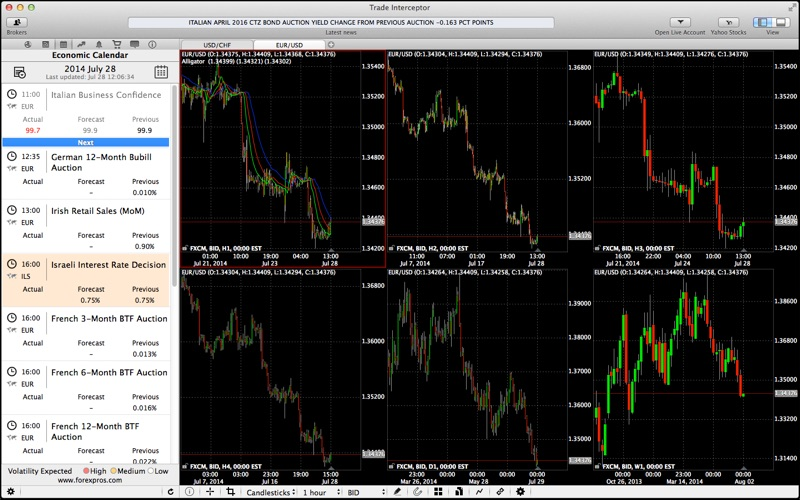 外汇交易 Trade Interceptor Forex Trading for Mac