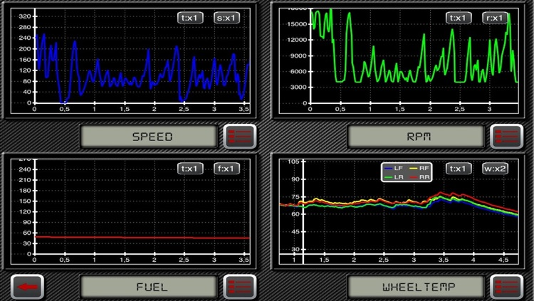 iHUD for iRacing   Virtual Dashboard for iRacing by MightyGate