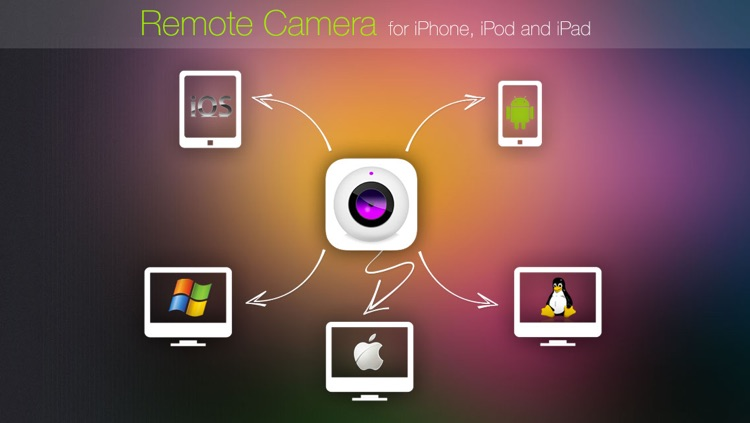 EasyCam - Remote Camera