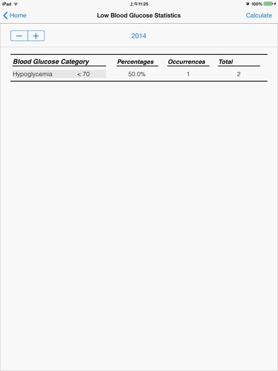 iBloodGlucose361 screenshot-4