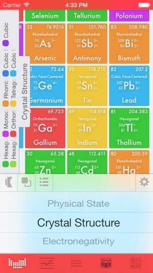 Elemints periodic table on the app store elemints periodic table on the app store urtaz Image collections