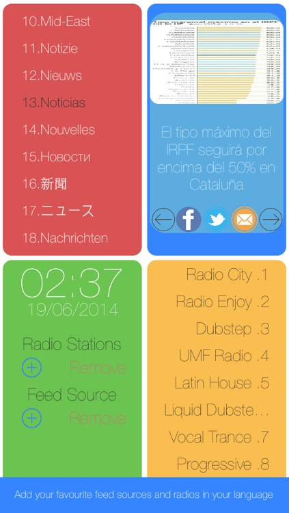 Quattro The Ultimate All In One RSS Feeder