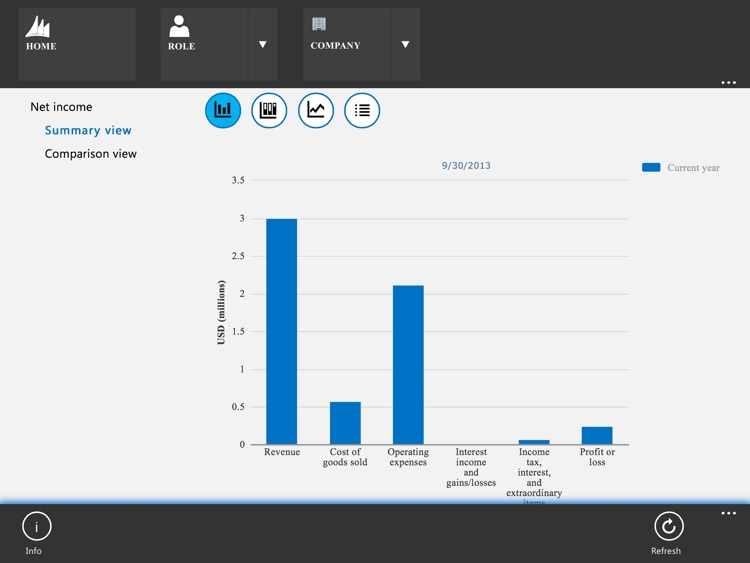 Microsoft Dynamics Business Analyzer screenshot-1
