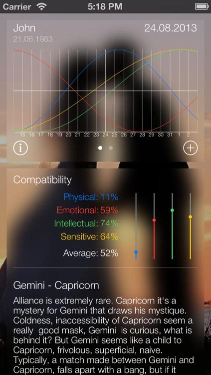 iRhythms - your compatibility