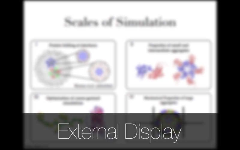 Latex Presentation for Mac