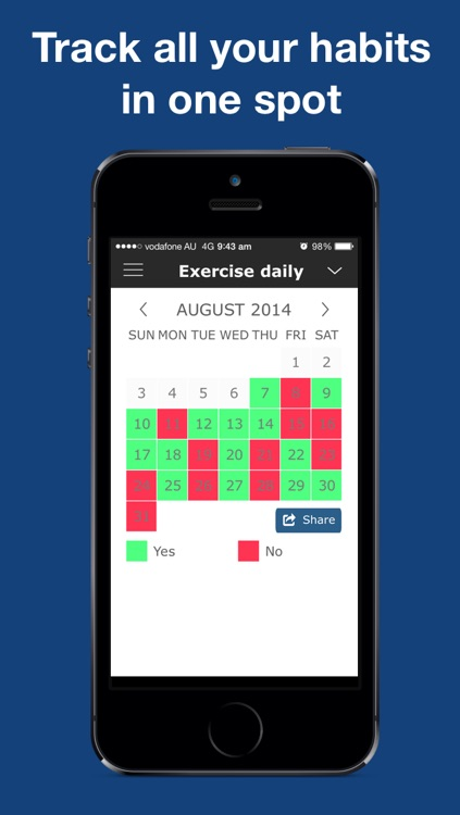 Habit HQ – Your daily habit tracker
