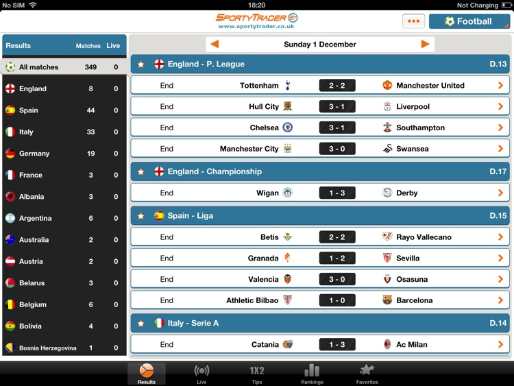 Livescore Results Today