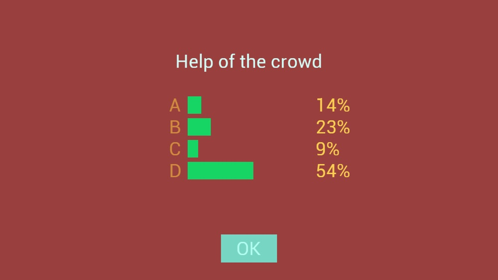 Ultimate Trivia: The Quiz hack tool