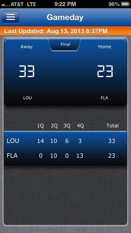 Florida Football Live screenshot-4