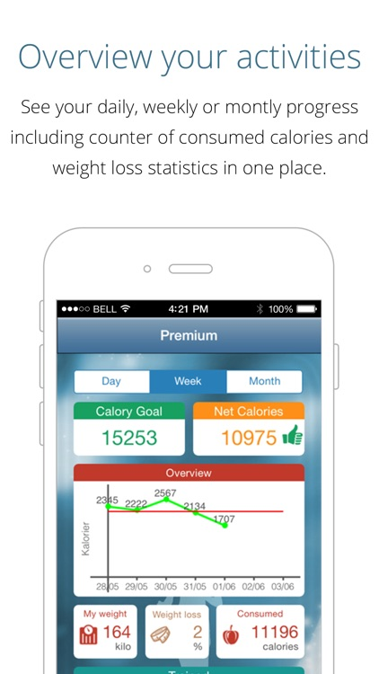 Calorie Counter - loose weight fast, track calories and reach your weight goal screenshot-3