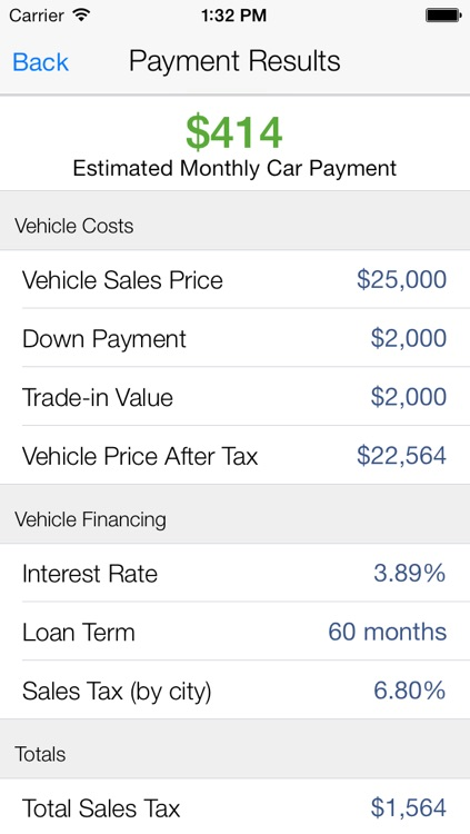 Auto Loan Car Calc