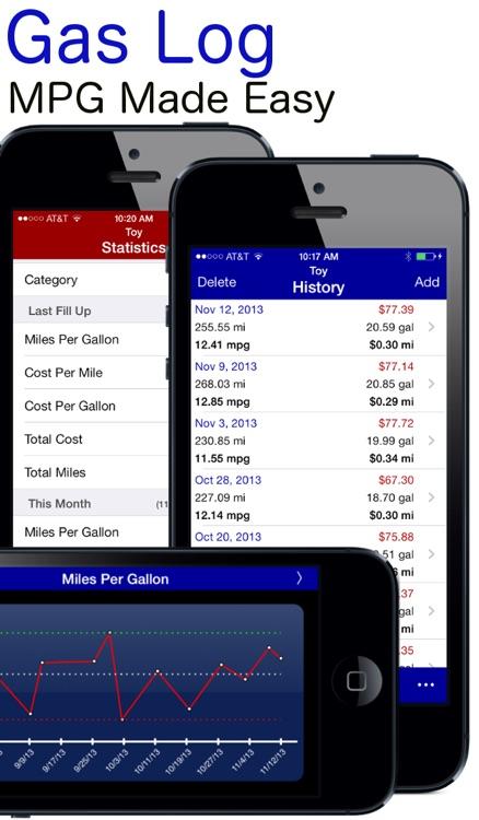 Gas Log - MPG Fuel Calculator