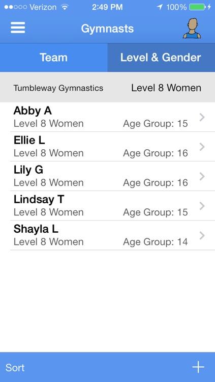 TumbleTally - Gymnastics Meet Tracker