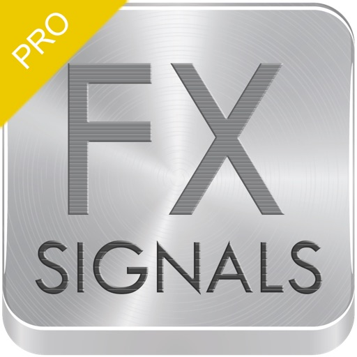 The Best Forex Indicators For Currency Traders - FXCM Markets