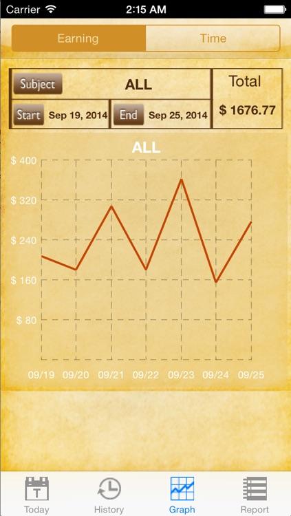 iWorkTracker screenshot-3