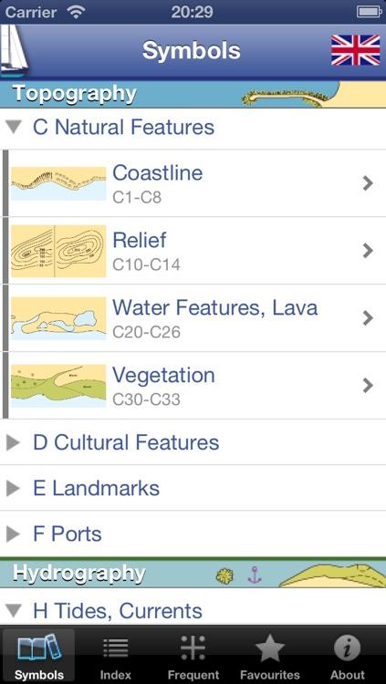 Marine Chart Symbols