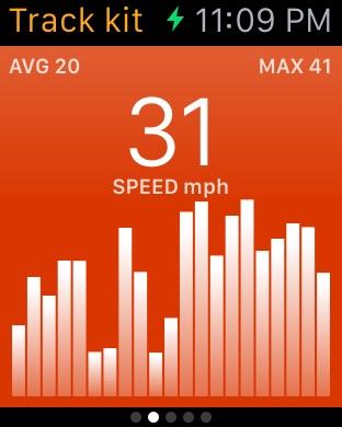 Track Kit - GPS Tracker with offline maps Screenshot