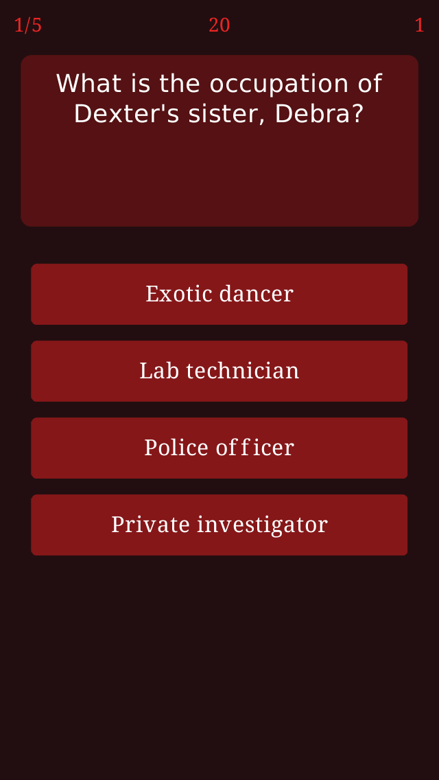 What is Dexter known as?