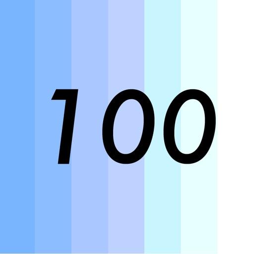 Grade Scale