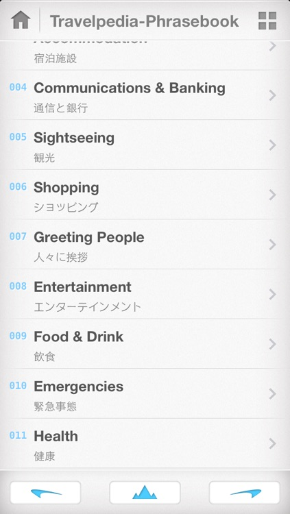 Japanese Travel Phrasebook