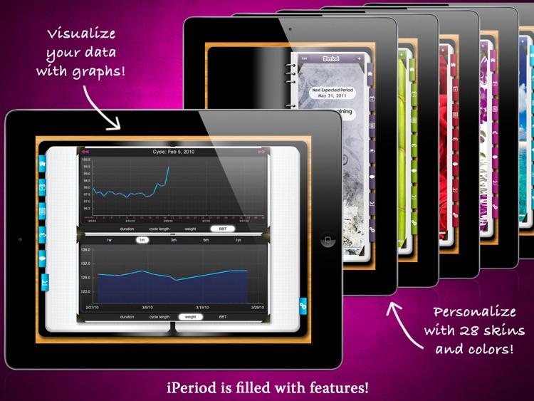 iPeriod Period Tracker Free for iPad (Period Calendar) screenshot-4